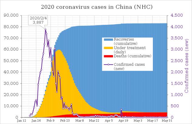 Coronavirus: une forte augmentation du nombre de personnes infectées en Croatie et en Slovénie