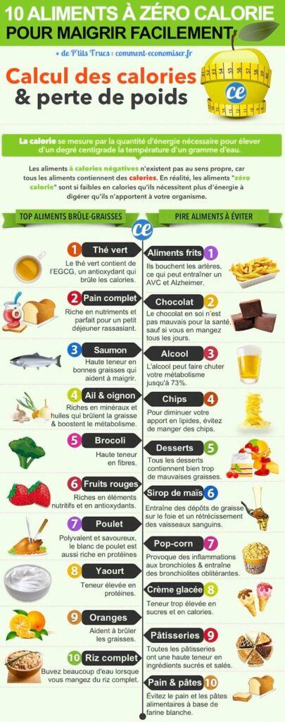 Les meilleurs légumes pour la perte de poids